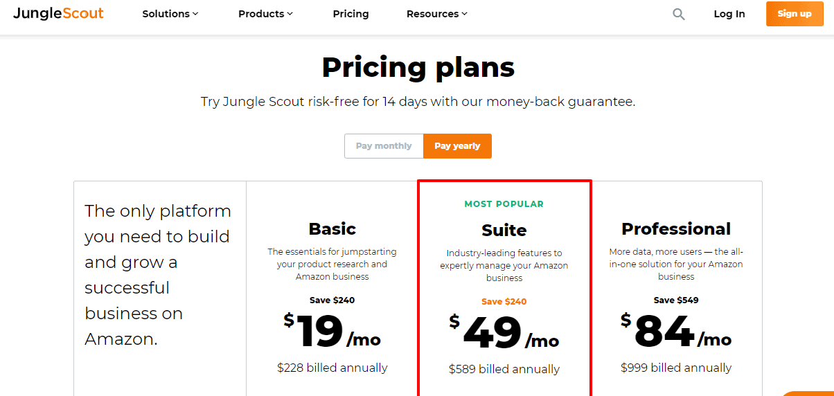 JungleScout Pricing-How to track JungleScout product