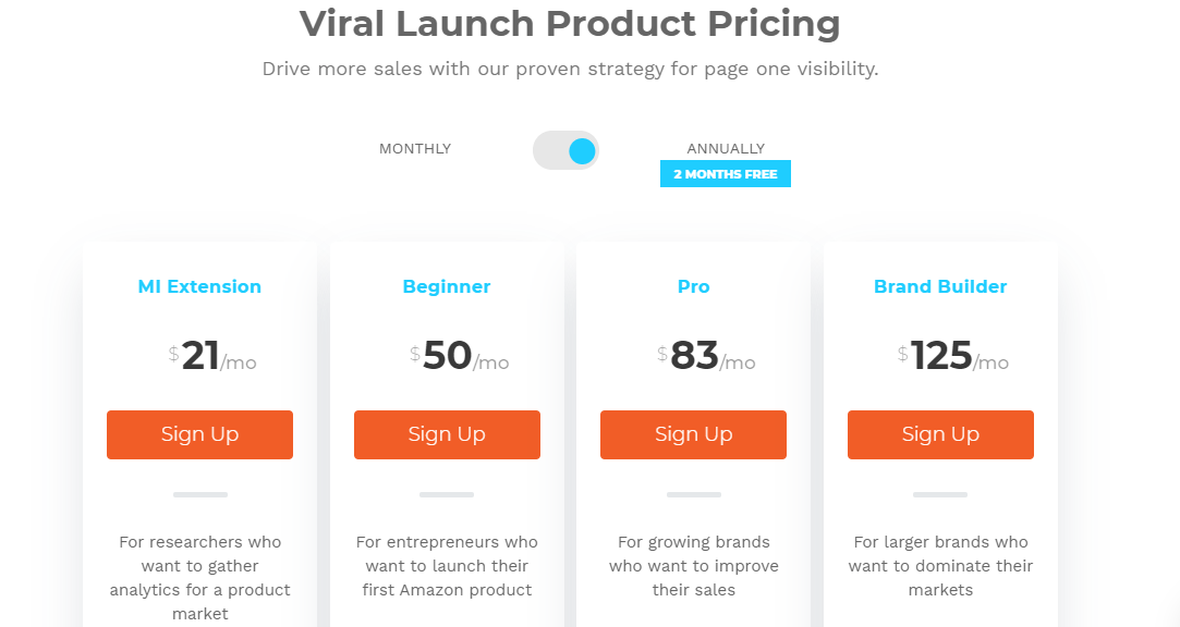 Viral Launch Pricing- alternatives to junglescout
