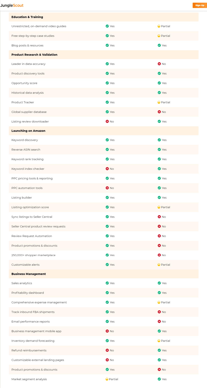 JS vs ASINspecto